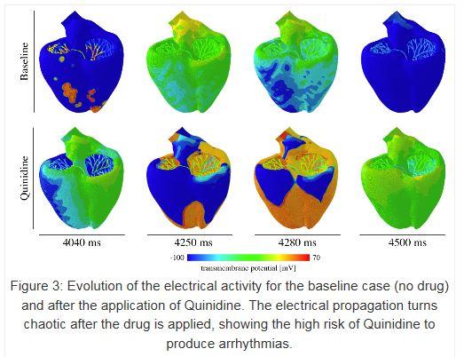 Schéma extrait de l'étude de l'université de Stanford